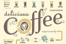 what to know about Coffee