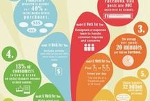 Social Media Savvy / by French/West/Vaughan