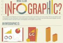 Infographics / There are other boards with inforgraphics, but I just looove them and had to make my own