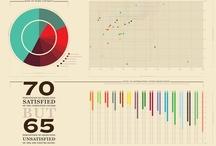 Infographics / by Marco de Vecchi