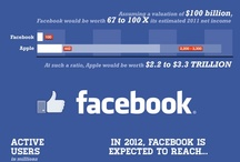 Facebook Infographics / by Jenny Thelen