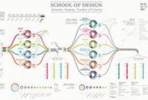 IDES 4001 - Seminar - Mindmap Research - AY 2013-2014