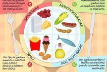 Health, Lifestyle, Tips / Saúde, bem-estar, dicas e infográficos de saúde!