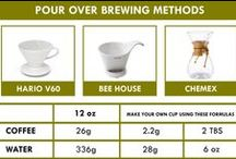 BREWING GUIDE ☕ / Nevíte jak připravit kávu? Zde podrobný postup přípravy kávy ve French Press, Džezvě, Vacuum Pot, Chemex, Hario V60, Aeropress, Eva Solo, Clever Dripper. Domácí příprava kávy. Alternativní způsoby přípravy kávy.