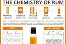 Rum ✨ / Rum - silný alkoholický nápoj, s výraznou vůní a chutí, který je hlavním producentem země Karibiku (Kuba, Puerto Rico, Jamajka, Barbados, Papui-Nové Guineji). Hlavní surovinou pro výrobu působí třtinový sirup nebo melasa. Existuje několik druhů, z nichž nejdůležitější jsou: žlutá, světle hnědé a černé barvy se zlatým nádechem. Průměrný obsah alkoholu v nápoji je 40 - 75%.