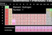 School: science