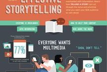 Marketing / Content