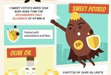 All About Food Service / Fun, interesting facts and infographics related to food and food service