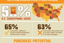 Mobile Email Optimization