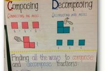 4th Grade / Lesson Plans and Ideas based on the Common Core for 4th Grade.