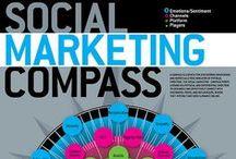 Marketing & Social Media / #SEO #SEM Facebook, Twitter, Linkedin, Pinterest, #marketing, Social Media, Todas las infografias relacionadas con el mundo de social media.