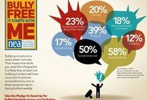 Cyberbullying Statistics / It's all in the stats