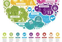 Infographia-Selecta / Just a personal selection of Infographics that I found and liked...