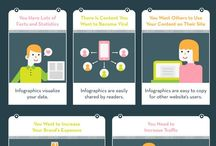 Infographicology / Infographics about Infographics and how (not) to make them and how they become effective...