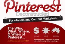 UsefulMaybePinterest