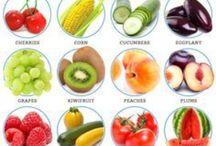 KitchenCheatSheets+Basics