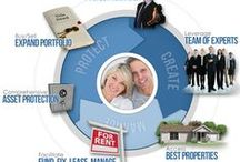 Real Estate / Our experiences with Strongbrook's Facilitated Real Estate service - http://smartcut.us/real-estate