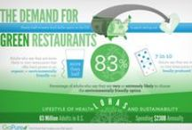 Sustainable Restaurants / Fenntartható Éttermek