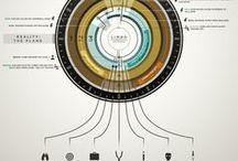 Infografik Film / Infografiken rund um Film