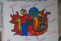 Llantwit Major School Year 8 examples of work / Work created by pupils in year 8