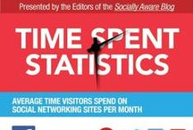 Data / Various data and infographics found around the web