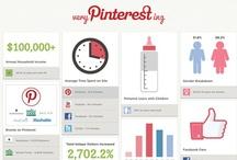 Social Media Infographics / Recopilación de los mejores Infographics de Social Media