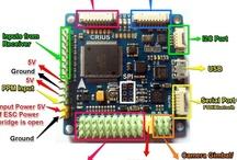 Unmanned Tech Gear