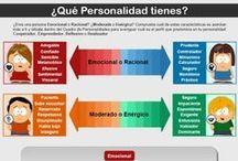 DESCRIPCIONES PERSONALES / Descripciones personales