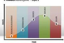 Productlevenscyclus