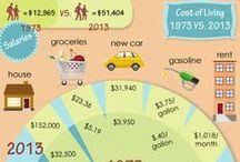 Consumentenprijsindex