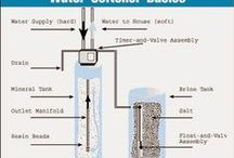 Water Softener / All things water softening