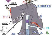 kimono  – 衣装・着物の構造