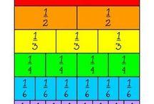 Matematiikka: murtoluvut, desimaaliluvut ja prosentit