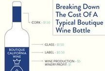 Wine - Infographics / Interesting wine info in easy to understand infographics