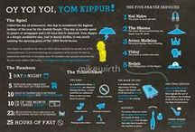 High Holidays / Recipes, tips and more for Rosh Hashanah and Yom Kippur.