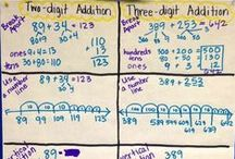 Teaching Math / Ideas, tips, and blog posts about teaching math in the elementary classroom.