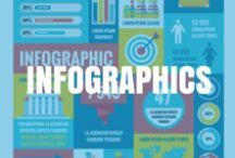 Online Marketing Infographics / Everything Online Marketing in the form of Infographics!