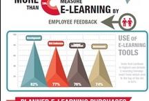 Learning & eLearning