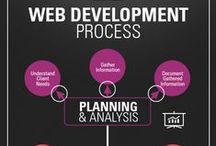 Web Development / Web development range from the simplest static single page of plain text to the most complex web-based internet applications, electronic businesses, and social network services.