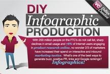 Business 101: Infographics / Infographics