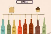 Wine Pairings / Helpful information and suggestions for pairing wine with food