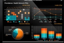 Mobile Apps Portfolio / Custom Software Lab's Mobile Apps Portfolio of Work