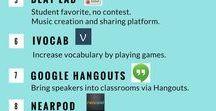 Social Media / Álbum para colecionar PINS com Apps relacionadas com atividades educativas e de sala de aula.