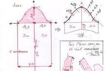maniche / metodi per realizzare modelli-base di maniche