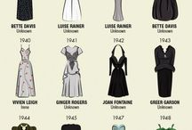 Fashion Vocabulary / With so many shapes and styles here's some tips of what's what!