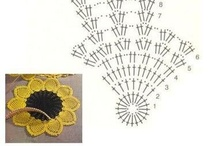 crochet doily / by red solo cup