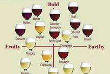 Wine Infographs