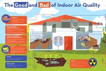 Air Conditioning Infographics / Infographics about air conditioning that can help you reduce energy and save money, give you tips when hiring a contractor, or just better understand how an air conditioning system works.