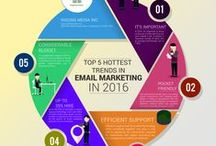 Email Marketing / RAD365 Media focuses on email marketing keeping the strategic needs of clients belonging to the different industries.