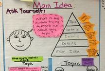 Anchor Charts in the Classroom / Fun and creative charts for all subject areas!
